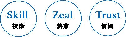 Skill「技術」Zeal「熱意」Trust「信頼」